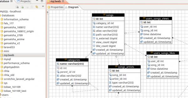 Tăng Tốc độ Làm Việc Trên Ubuntu Qua Command đặc Biệt 60902eda2d54e.png
