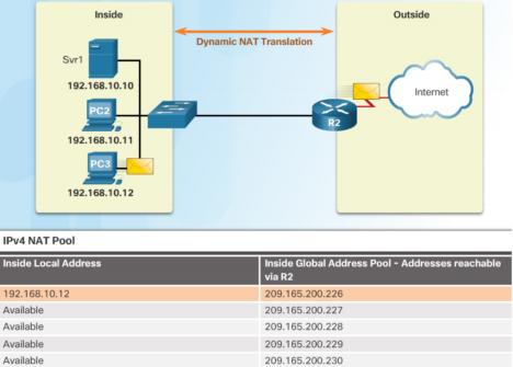 NAT là gì? - Network Address Translation, cách cấu hình và giới thiệu các kỹ thuật phổ biến - Ảnh 4.